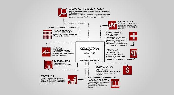 auditoria_asesoria_externa